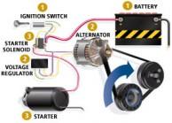نظام الكهرباء